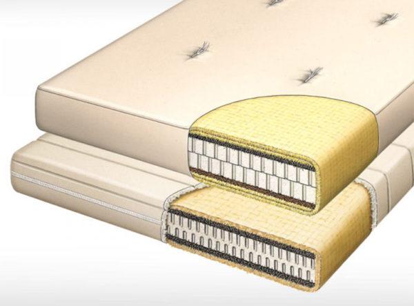 Nature mattresses, Latex mattresses, Futons